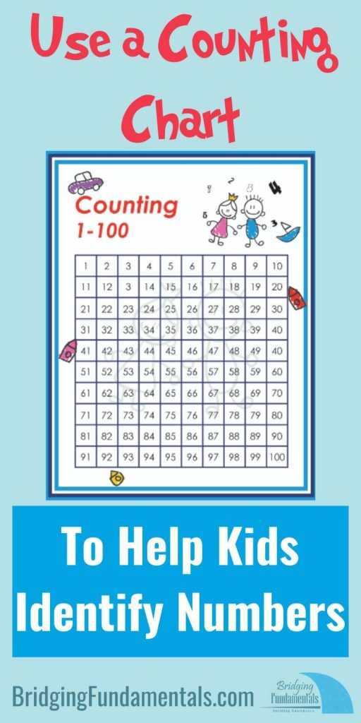 Using a Counting Chart to Help Kids Identify Numbers